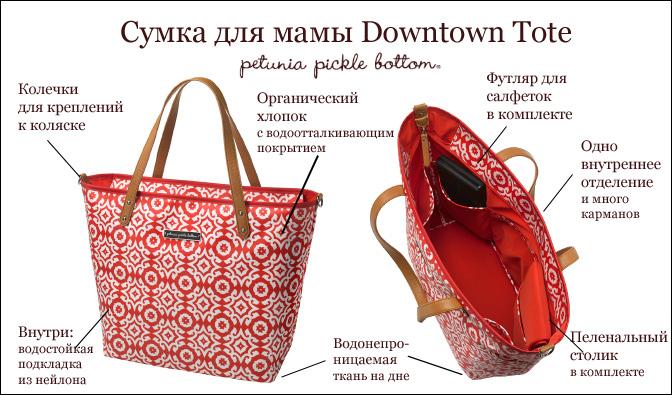 Сумки для мам недорогие Downtown Tote и Ju-Ju-Be Super Be