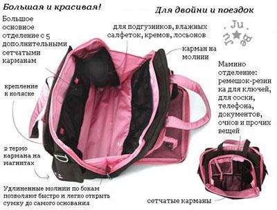 Дорожная сумка для мамы