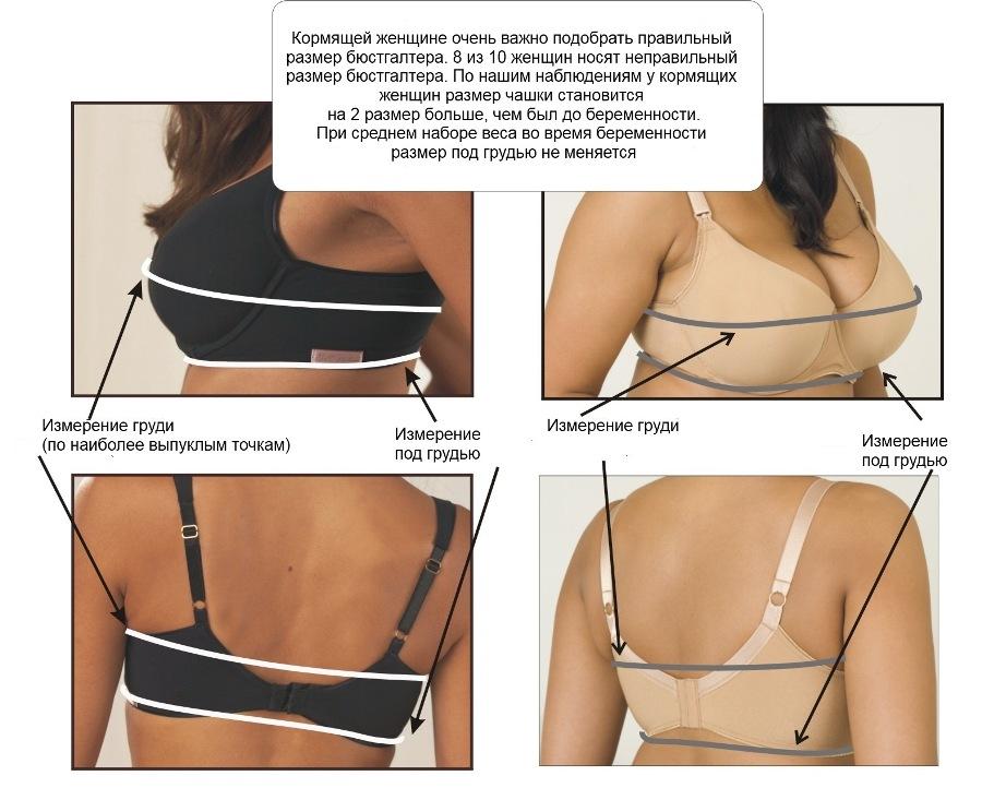Отзывы о увеличения груди